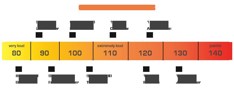 common-equipment-noises