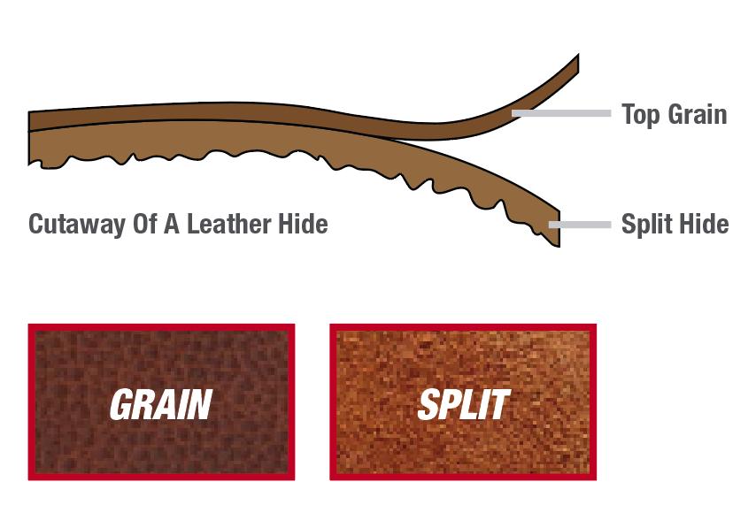 Split vs grain